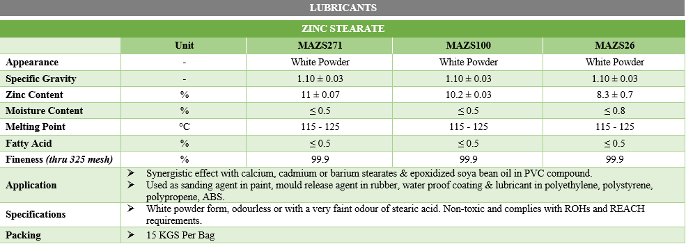LUBRICANT 1