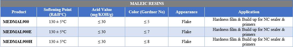 MALEIC RESINS