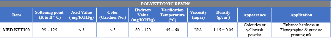 POLYKETONIC RESINS